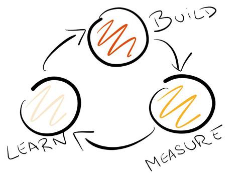 lean-startup-2